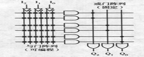 延迟函数protel电路图