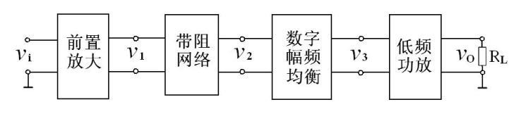 数字幅频均衡和低频功率放大电路