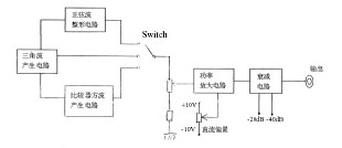 函数信号发生器的介绍和任意波形发生器为什么是仿真实验的最佳仪器